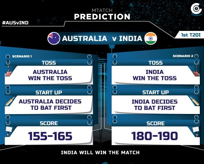 AUSvIND-first-t20iI-match-prediction-Australia-vs-India-first-t20i-match-prediction