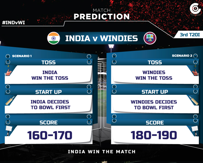 INDvWI-3rd -T20I-match-prediction-India-vs-Windies-third-T20I-match-prediction