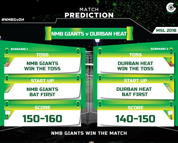 NMBGvDH-match-prediction-Nelson-Mandela-Bay-Giants-vs-Durban-heat-MSL-2018-match-prediction.jpg