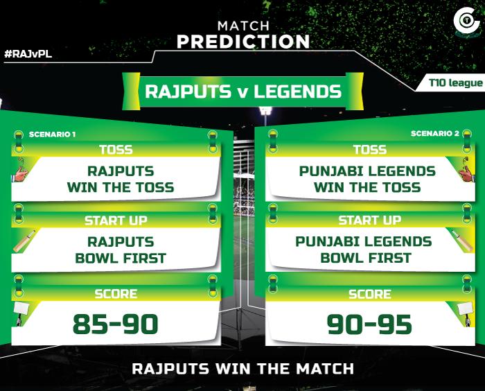 RAJvPL-T10-League-match-prediction,-Rajputs-vs-Punjabi-Legends-match-prediction