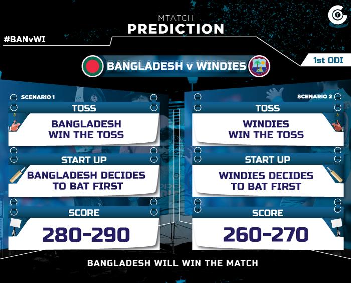 BANvWI-first-ODI--match-prediction-Bangladesh-vs-Windies-1st-one-day-international-match-prediction