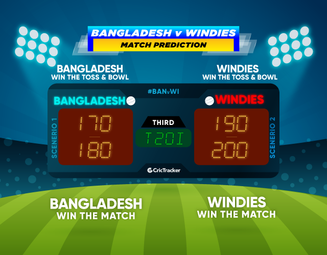 BANvWI-third-t20i-match-Prediction-Bangladesh-vs-Windies-3rd-T20I-match-prediction