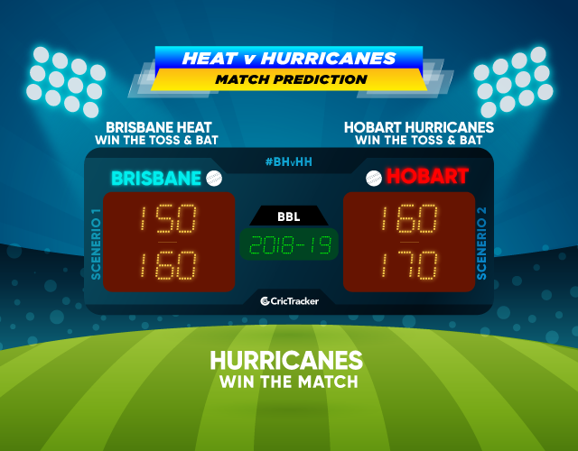 BHvHH-match-prediction-BBL-2018-Match-Prdiction-Brisbane-Heat-vs-Hobart-Hurricanes