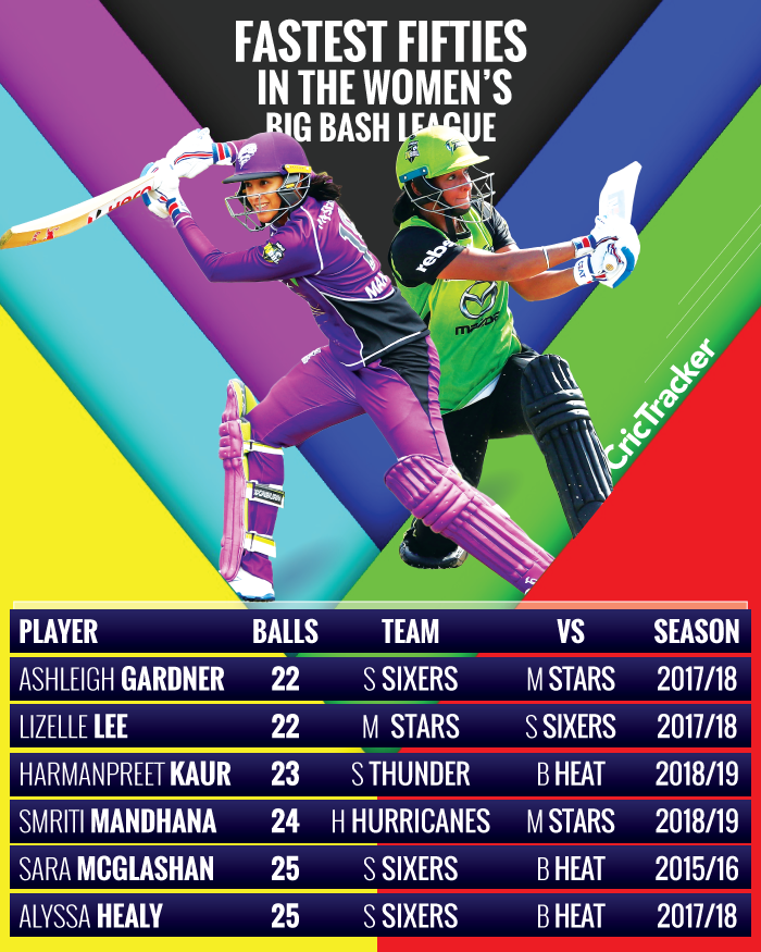 Fastest-fifties-in-the-Womens-Big-Bash-League