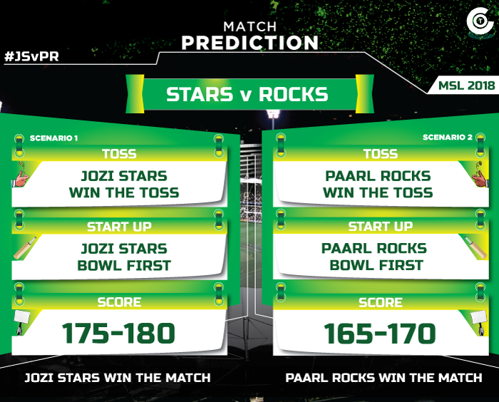 JSvPR-match-prediction-Jozi-Stars-v-Paarl-Rocks--MSL-2018-match-prediction.jpg