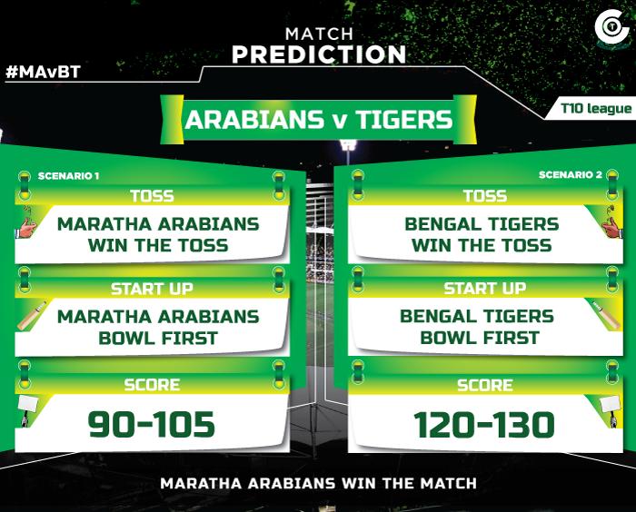 MAvBT-T10-League-match-prediction,-Maratha-Arabians-vs-Bengal-Tigers-match-prediction