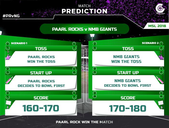 PRvNG-match-prediction-Mzansi-Super-League-match-prediction-msl-2018-Paarl-Rocks-vs-Nelason-Mandela-Bay-Giants-match-prediction