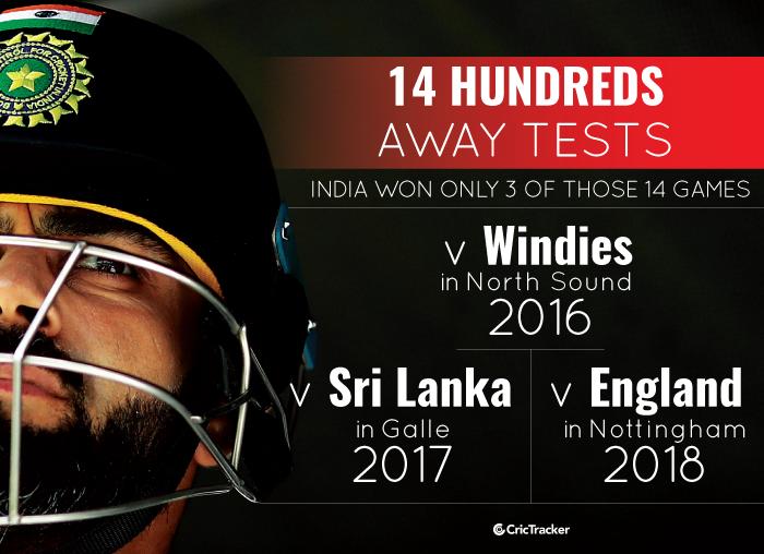 VIrat-Kohli-Away-Test-hundreds