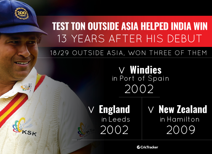 VIrat-Kohli-Away-Test-hundreds-vs-Sachin-Tendlukar