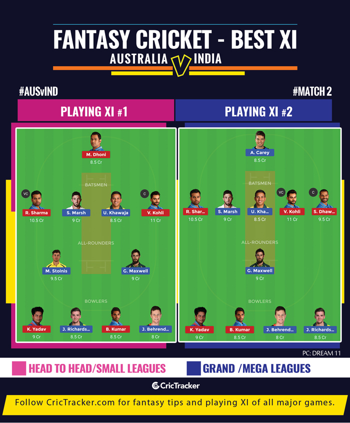 AUS v IND, 2nd ODI, Dream11 guide, Playing XI, Fantasy tips,