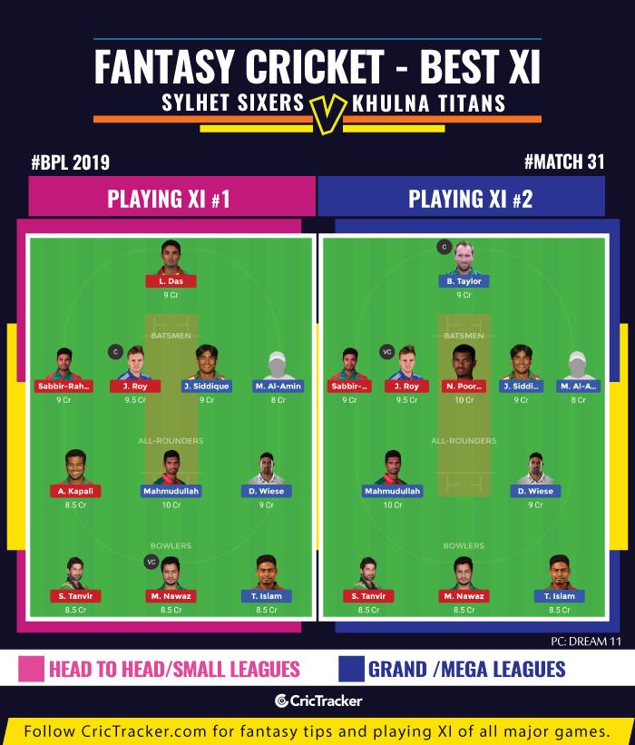 BPL-2019-Match--fantasy-Tips-Sylhet-Sixers-vs-Khulna-Titansv