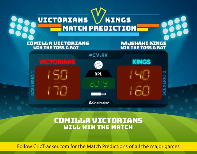 CVvRK-BPL-2018-match-prediction-Bangladesh-Premier-league-Match-Prdiction-Comilla-Victorians-vs-Rajshahi-Kings
