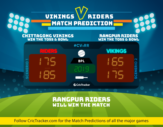 CVvRR-2018-match-prediction-Bangladesh-Premier-league-Match-Prdiction-Chittagong-Vikings-vs-Rangpur-Riders