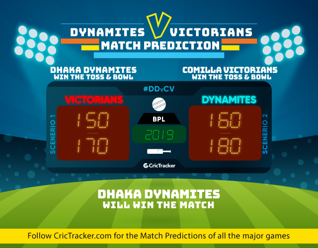 DDvCV-BPL-2018-match-prediction-Bangladesh-Premier-league-Match-Prdiction-Dhaka-Dynamites-vs-Comilla-Victorians