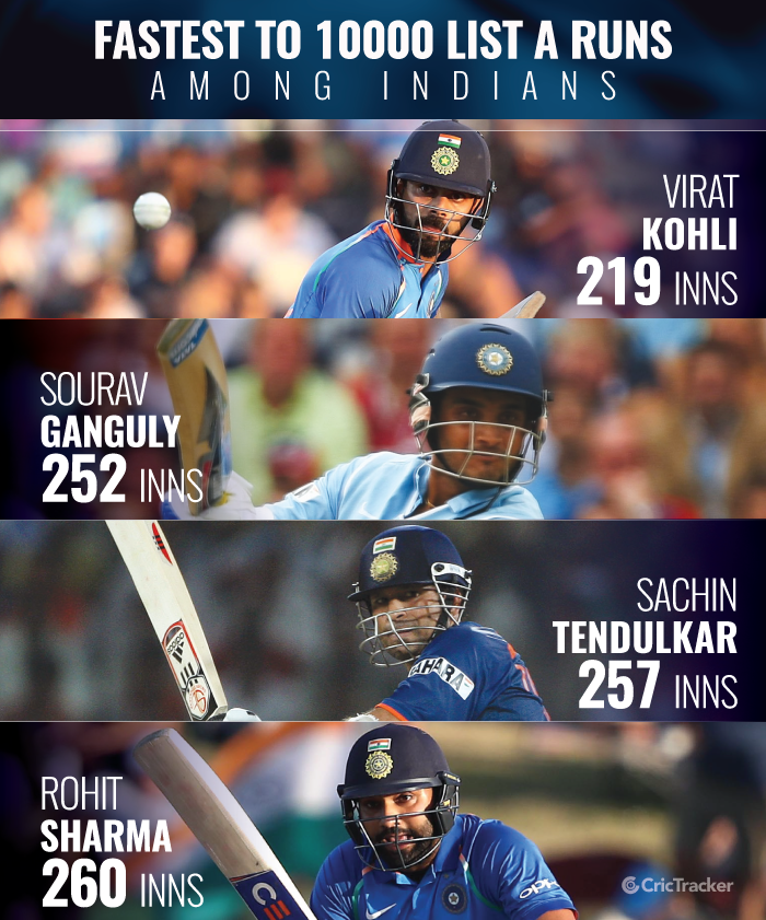 Fastest-to-10000-List-A-runs-among-Indians
