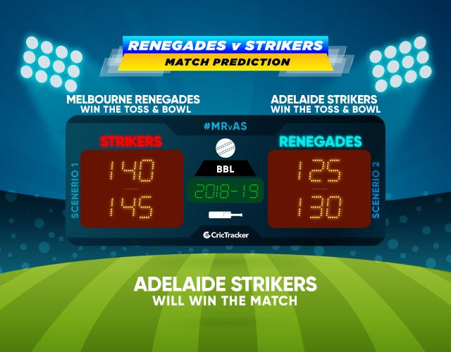 MRvAS-match-prediction-BBL-2018-Match-Prdiction-Melbourne-Renegades-vs-Adelaide-Strikers