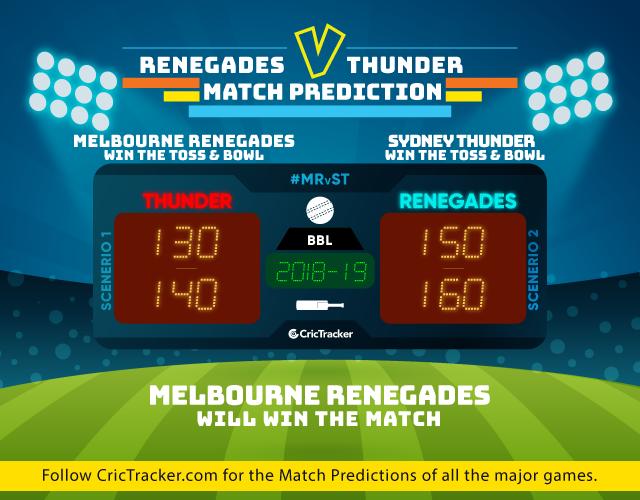 MRvST-match-big-bash-league-2018-19-match-prediction-Melbourne-Renegades-vs-Sydney-Thunder