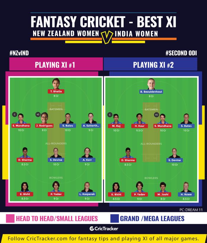NZWvINDW-second-ODI-fantasy-Tips-New-Zealand-Women-vs-India-Women