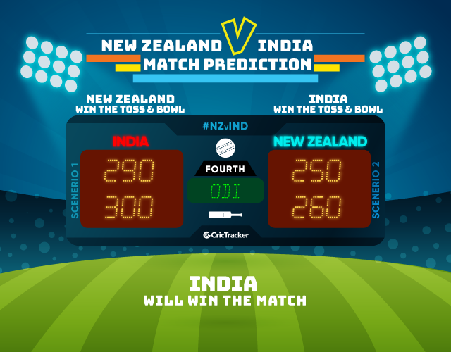 NZvIND-match-prediction-FOURTH-ODI-Match-Prdiction-New-Zealand-vs-India-4th-ODI