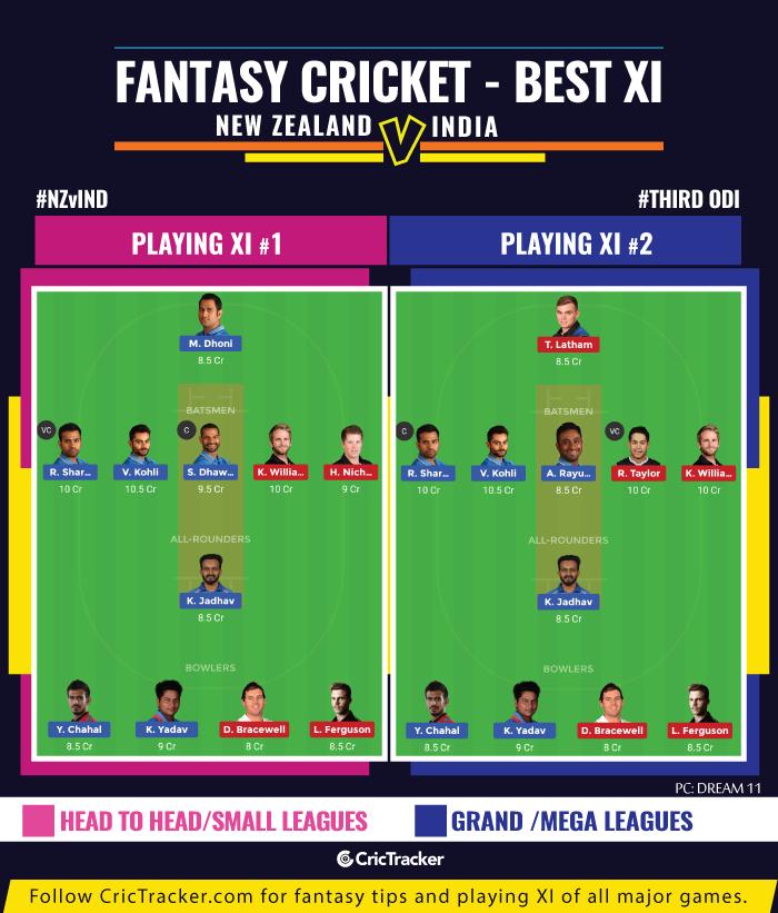 NZvIND-third-ODI-fantasy-Tips-New-Zealand-vs-India