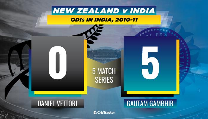 New-Zealand-vs-India-ODIs-2010-11