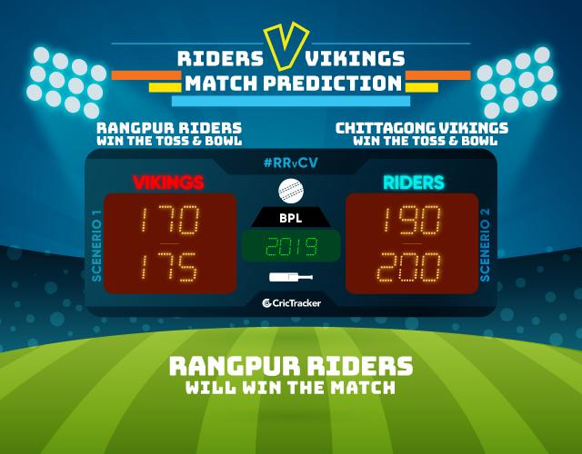 RRvCV-BPL-2018--match-prediction-Bangladesh-Premier-league-Match-Prdiction-Rangpur-Riders-vs-Chittagong-Vikings