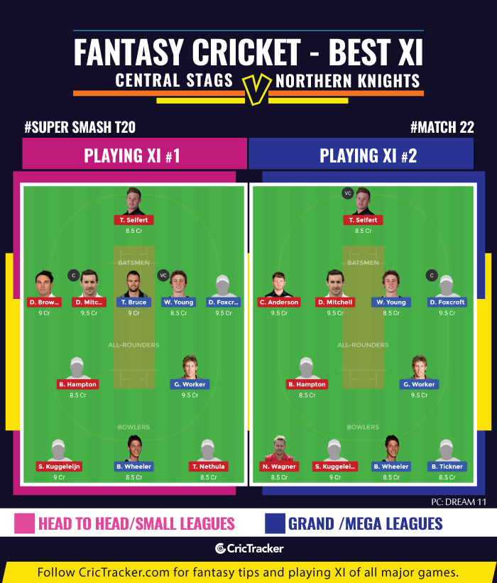 Super-Smash-T20-Match--fantasy-Tips-Central-Stags-vs-Northern-Knights