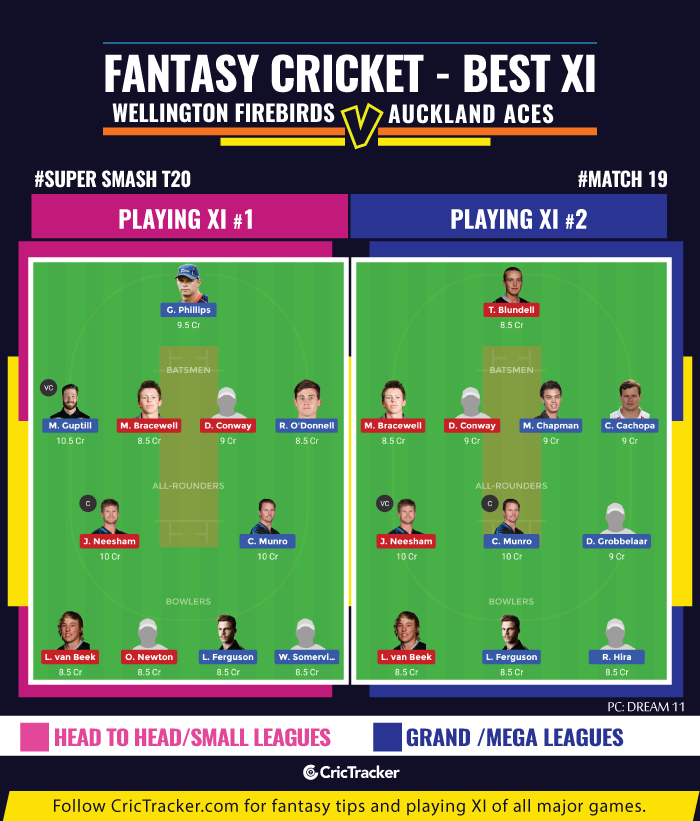 Super-Smash-T20-Match--fantasy-Tips-Wellington-Firebirds-vs-Auckland-Aces