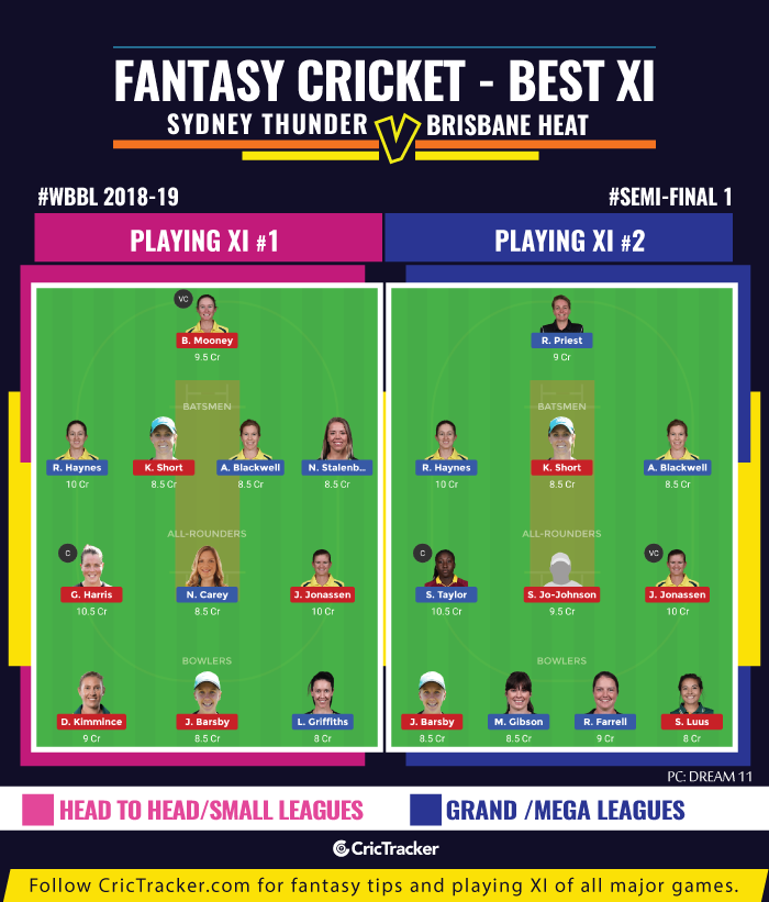 WBBL-2018-19-Semi-Final-1-fantasy-Tips-Sydney-Thunder-vs-Brisbane-Heat