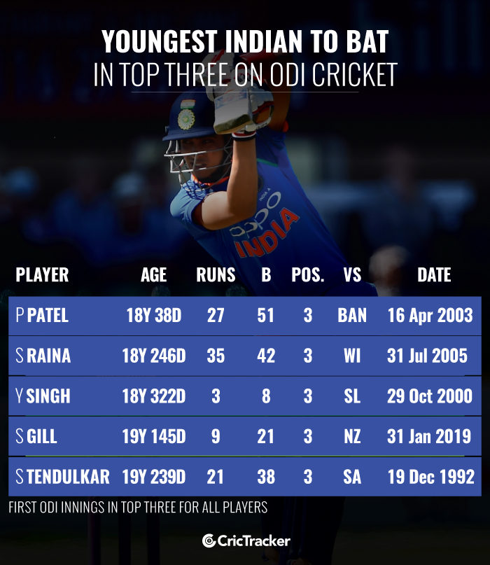 Youngest-Indian-to-bat-in-top-three-in-ODI-cricket
