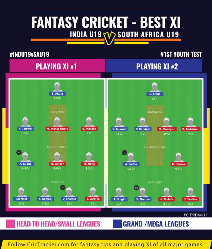 1st-Youth-Test-fantasy-Tips-India-U19-vs-South-Africa-U19
