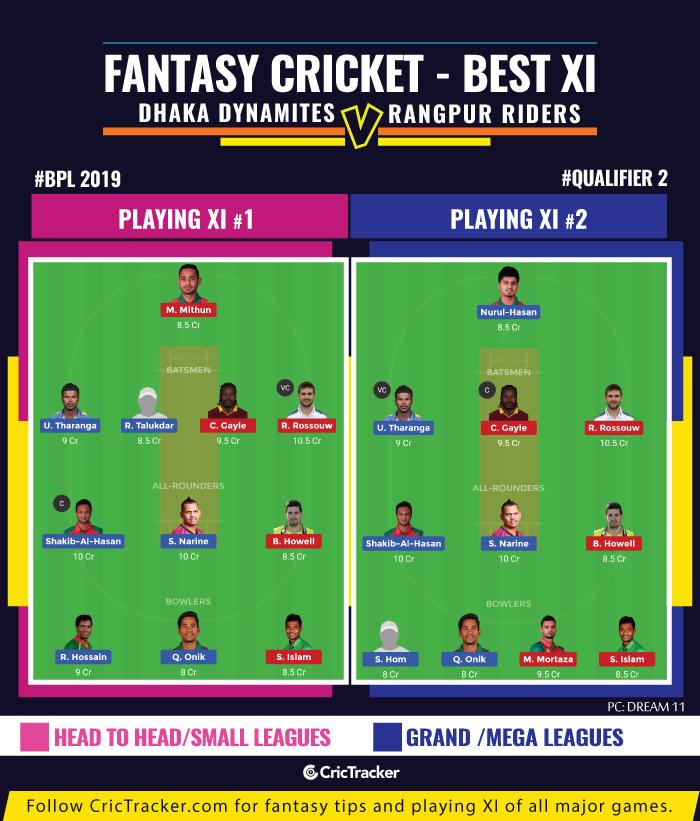 BPL-2019-Match--fantasy-Dhaka-Dynamites-vs-Rangpur-Riders-BPL-Qualifier-2