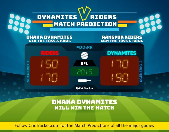 DD-v--RR-2018-match-prediction-Bangladesh-Premier-league-Match-Prdiction-Dhaka-Dynamites-vs-Rangpur-Riders