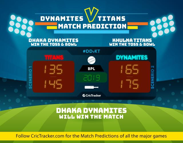 DDvKT--2018-match-prediction-Bangladesh-Premier-league-Match-Prdiction-Dhaka-Dynamites-vs-Khulna-Titans