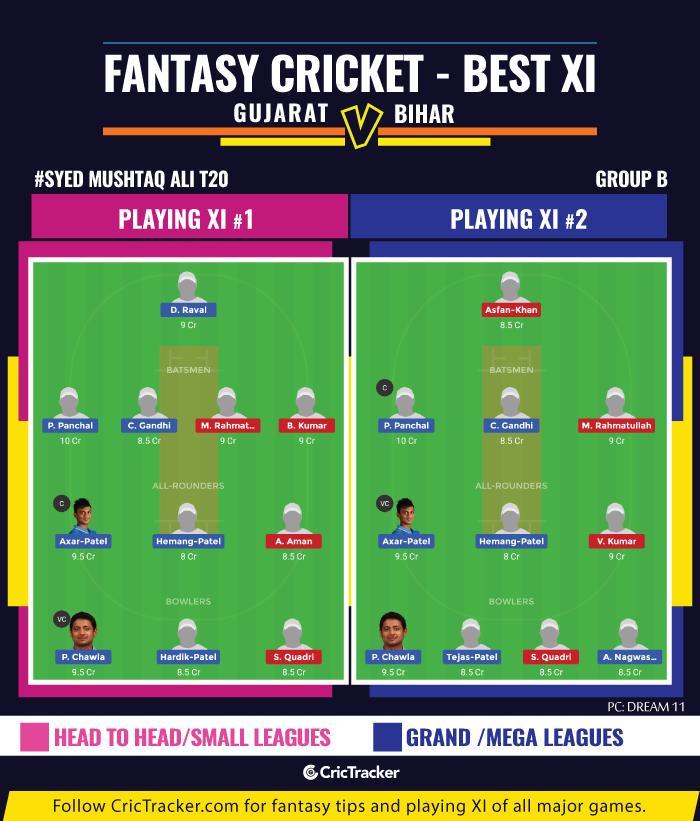 Gujarat-vs-Bihar-fantasy-Tips-Syed-Mushtaq-Ali-T20-Trophy