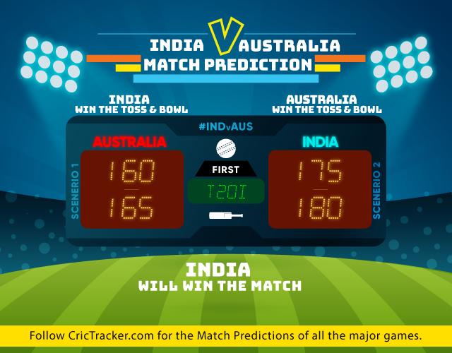 INDvAUS-match-prediction-Tips-India-vs-Australia-1st-T20I