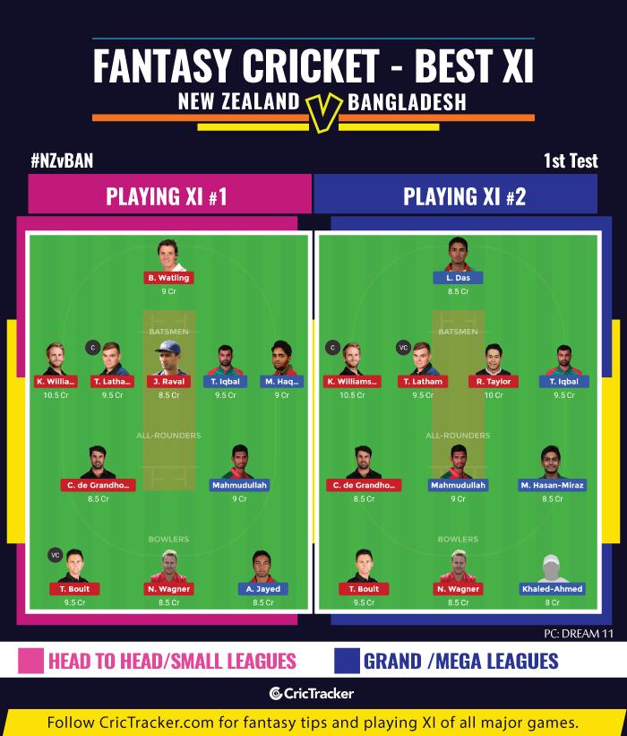 NZvBAN-first-Test-fantasy-Tips-New-Zealand-vs-Bangladesh