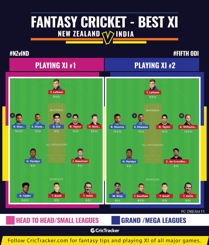NZvIND-fifth-ODI-fantasy-Tips-New-Zealand-vs-India