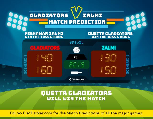 PZvQL-PSL-2018-Match-Prediction-Peshawar-Zalmi-vs-Quetta-Gladiators-Pakistan-Sper-League