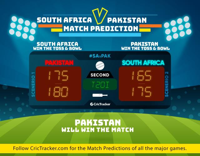 SAvPAK-match-prediction-second-t20i-Match-Prdiction-South-Africa-vs-Pakistan