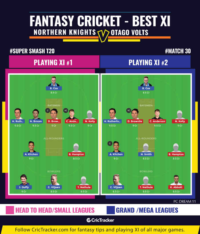 Super-Smash-T20-Match-fantasy-Northern-Knights-vs-Otago-Volts