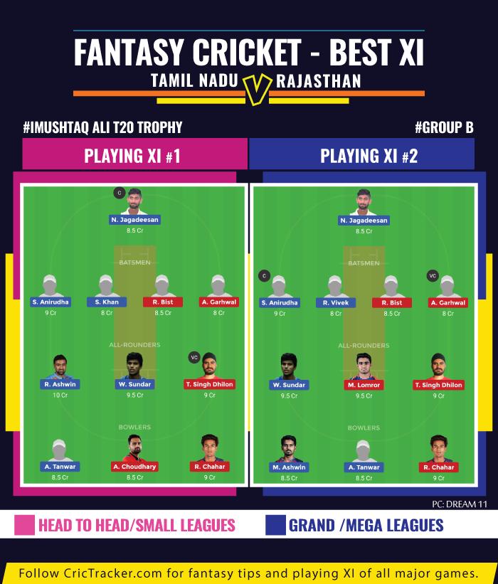 Syed-Mushtaq-Ali-T20-Trophy-fantasy-Tips-Tamil-Nadu-vs-Rajasthan