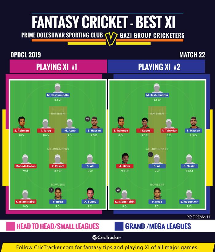 DPDCL-2019,-Match-22-fantasy-Tips-Prime-Doleshwar-Sporting-Club-vs-Gazi-Group-Cricketers
