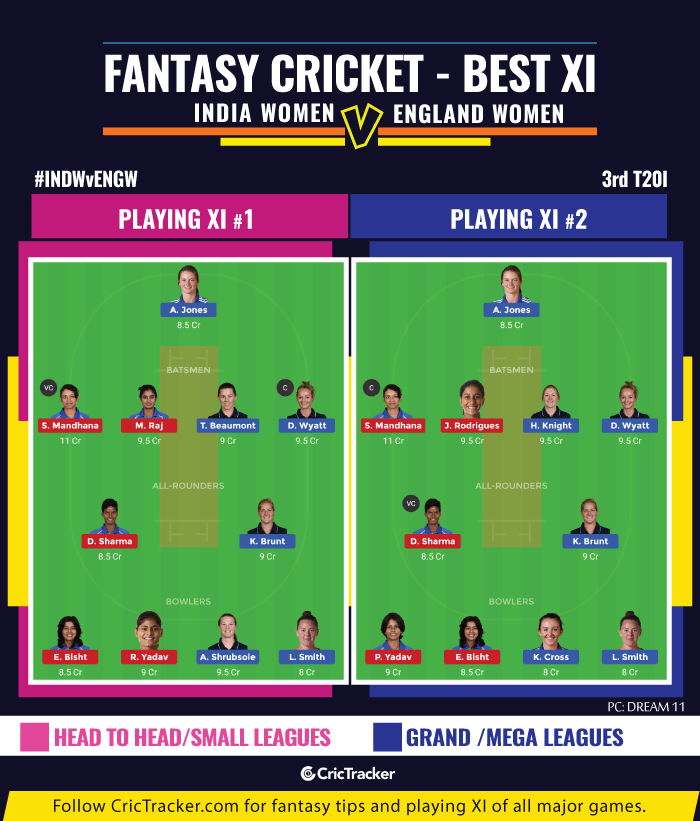 INDWvENGW-third-t20i-fantasy-Tips-India-Women-vs-England-Women