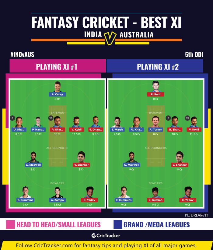 INDvAUS-fifth-ODI-fantasy-Tips-India-vs-Australia