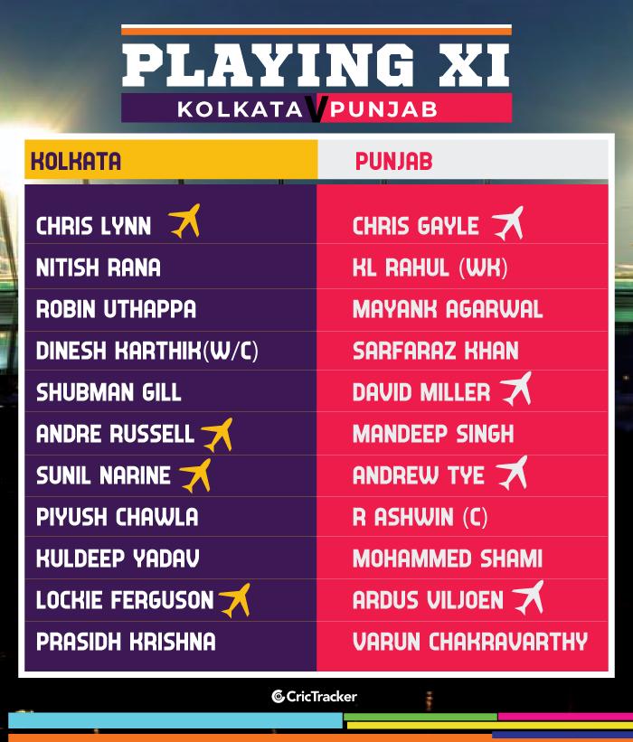 IPL-2019-PLAYING-XI-KKRvKXIP