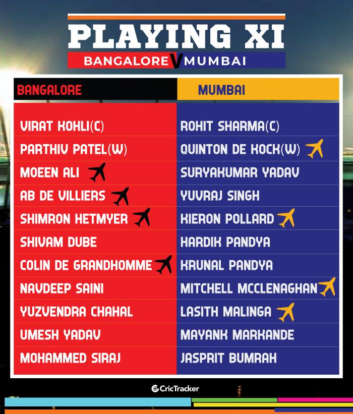 IPL-2019-PLAYING-XI-RCBvMI
