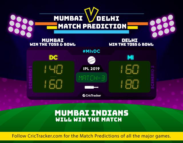 MIvDC-IPL-2019-match-prediction-Mumbai-Indians-vs-Delhi-Capitals