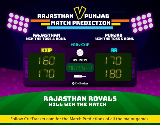 RRvKXIP-IPL-2019-match-prediction-RAJASTHAN-ROYALS-VS-KINGS-XI-PUNJAB