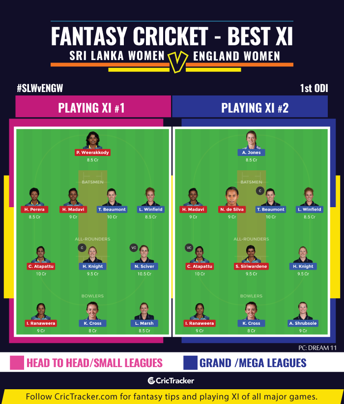 SLWvENGW-first-odi-fantasy-Tips-Sri-Lanka-Women-vs-England-Women